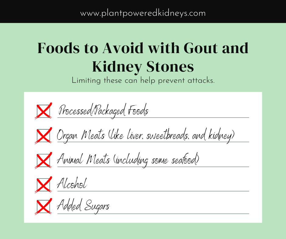 Foods to Avoid with Gout and Kidney Stones: Processed/packaged foods, organ meats (like liver, sweetbreads and kidney), Animal Meats (including some seafood), Alcohol, Added sugars