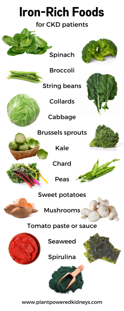Iron rich foods (vegetables) spinach broccoli string beans collards cabbage brussels sprouts kale chard peas sweet potatoes mushrooms tomato paste or sauce seaweed spirulina