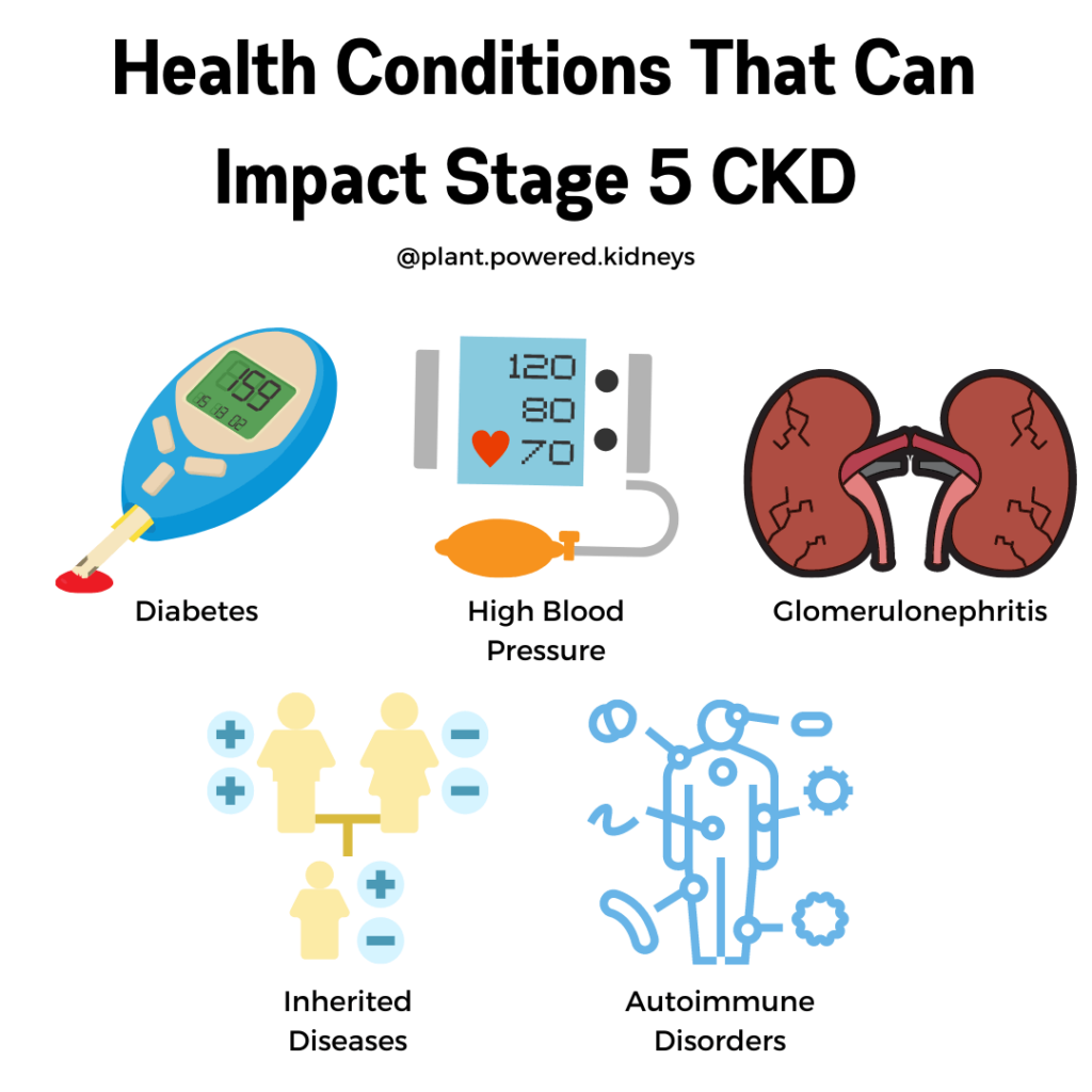Health conditions that may impact stage 5 CKD: Diabetes, high blood pressure, glomerulonephritis, inherited diseases, & autoimmune disorders