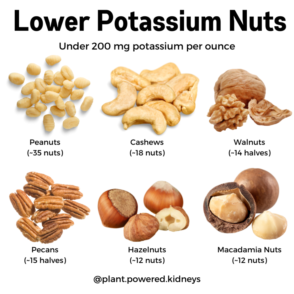 piles of nuts with serving sizes listed below. Lower Potassium Nuts Defined as 200 mg or less potassium per ounce Peanuts (~35 nuts) Cashews (~18 nuts) Walnuts (~14 halves) Pecans (~15 halves) Hazelnuts (~12 nuts) Macadamia Nuts (~12 nuts)